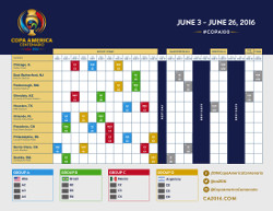 Copa America Tickets Amp Packages Official Partner Of The
